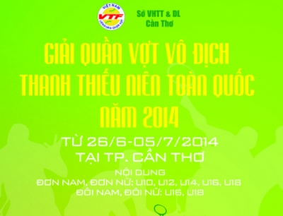 Giai quan vot vo dich <b style='background-color:Yellow'>thanh thieu nien</b> toan quoc khoi tranh vao 28/6