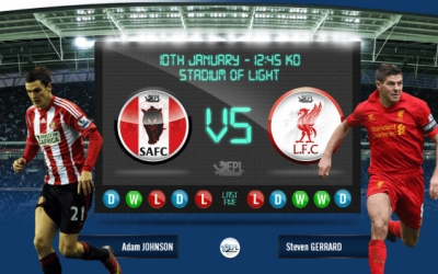 <b style='background-color:Yellow'>Sunderland</b> vs Liverpool, 19h45 ngay 10/1: Co hoi but pha