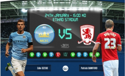 22h00 ngay 24/1, Man City vs <b style='background-color:Yellow'>Middlesbrough</b>: Thang va cho Chelsea