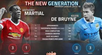 <b style='background-color:Yellow'>Anthony Martial</b> vs Kevin De Bruyne: Ai hon ai ?