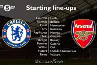 Truc tiep <b style='background-color:Yellow'>Sieu Cup Anh</b> Chelsea vs Arsenal