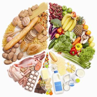 Get the facts about Nutrition