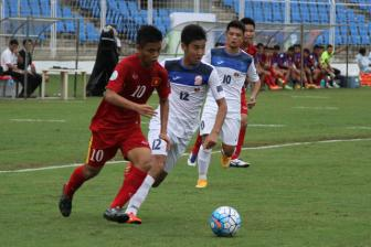<b style='background-color:Yellow'>U16 Viet Nam vs U16 Iran</b>, 17h30 ngay 25/9: Doat ve du World Cup?
