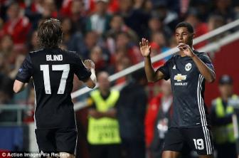 Man United va nhung doi nam chac ve di tiep o Champions League