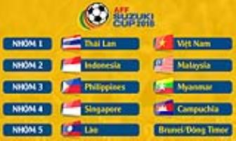 <b style='background-color:Yellow'>Truc tiep</b> Le boc tham chia bang AFF Cup 2018