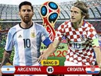 <b style='background-color:Yellow'>Argentina</b> - Croatia: Messi nghe ro tra loi?