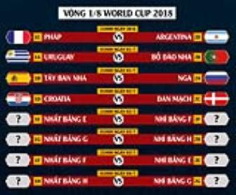 <b style='background-color:Yellow'>CAP NHAT</b>: Cac cap dau vong 1/8 World Cup 2018