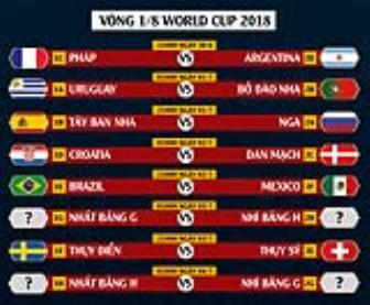 <b style='background-color:Yellow'>CAP NHAT</b>: Xac dinh 6/8 cap dau vong 1/8 World Cup 2018