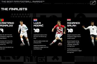 <b style='background-color:Yellow'>FIFA</b> thang tay loai Messi khoi top 3 ung vien cho giai thuong The Best