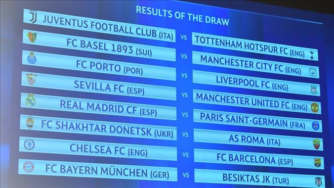 Vong 1/8 Champions League: Chelsea, Real dung Barca, PSG; Manchester de tho